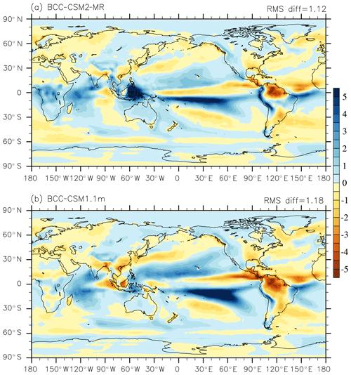https://www.geosci-model-dev.net/12/1573/2019/gmd-12-1573-2019-f07