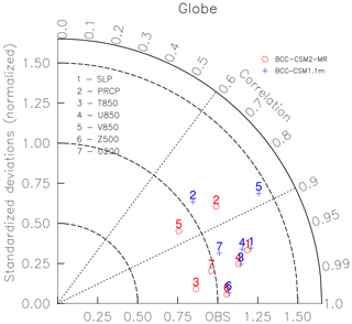 https://www.geosci-model-dev.net/12/1573/2019/gmd-12-1573-2019-f08