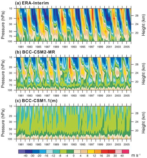 https://www.geosci-model-dev.net/12/1573/2019/gmd-12-1573-2019-f10