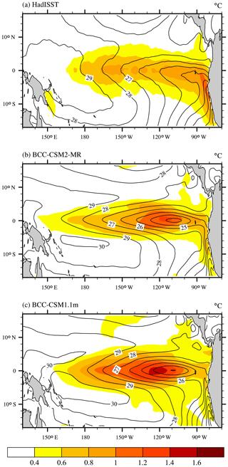 https://www.geosci-model-dev.net/12/1573/2019/gmd-12-1573-2019-f12
