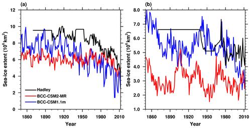 https://www.geosci-model-dev.net/12/1573/2019/gmd-12-1573-2019-f14