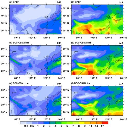 https://www.geosci-model-dev.net/12/1573/2019/gmd-12-1573-2019-f18