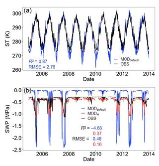 https://www.geosci-model-dev.net/12/1601/2019/gmd-12-1601-2019-f03
