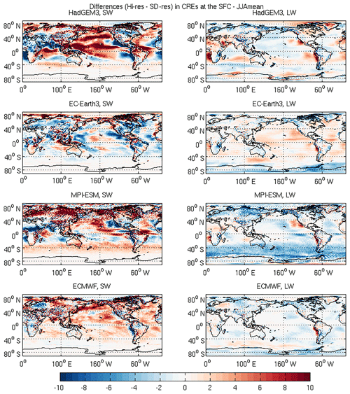 https://www.geosci-model-dev.net/12/1679/2019/gmd-12-1679-2019-f18
