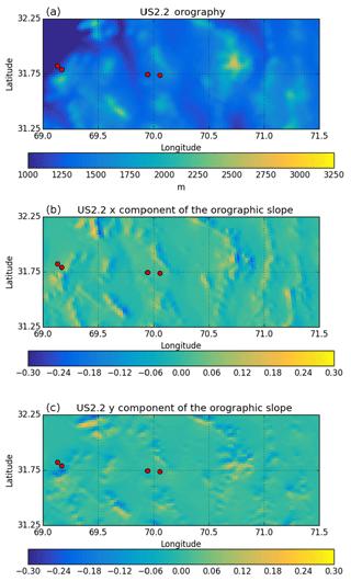 https://www.geosci-model-dev.net/12/1703/2019/gmd-12-1703-2019-f04