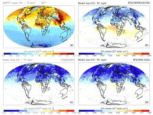 https://www.geosci-model-dev.net/12/1725/2019/gmd-12-1725-2019-f08