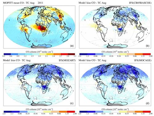 https://www.geosci-model-dev.net/12/1725/2019/gmd-12-1725-2019-f09
