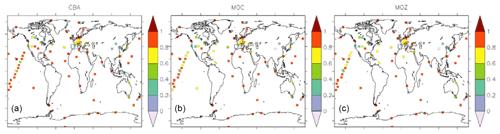 https://www.geosci-model-dev.net/12/1725/2019/gmd-12-1725-2019-f11
