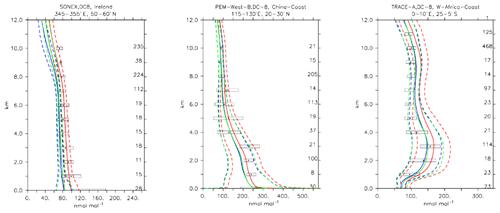 https://www.geosci-model-dev.net/12/1725/2019/gmd-12-1725-2019-f12
