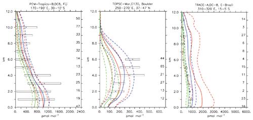 https://www.geosci-model-dev.net/12/1725/2019/gmd-12-1725-2019-f14