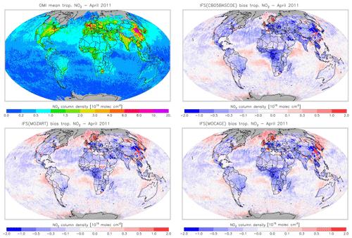 https://www.geosci-model-dev.net/12/1725/2019/gmd-12-1725-2019-f18