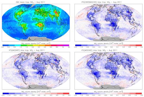 https://www.geosci-model-dev.net/12/1725/2019/gmd-12-1725-2019-f19