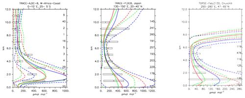 https://www.geosci-model-dev.net/12/1725/2019/gmd-12-1725-2019-f20