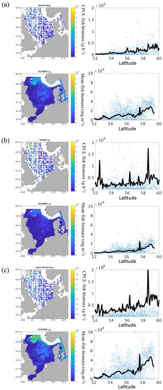 https://www.geosci-model-dev.net/12/1765/2019/gmd-12-1765-2019-f10-part01