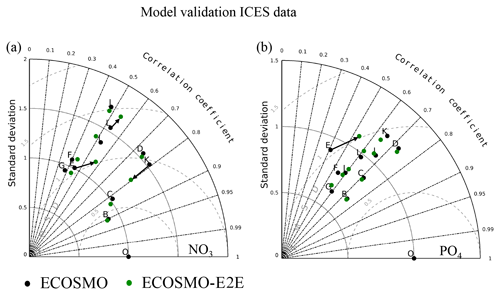 https://www.geosci-model-dev.net/12/1765/2019/gmd-12-1765-2019-f11