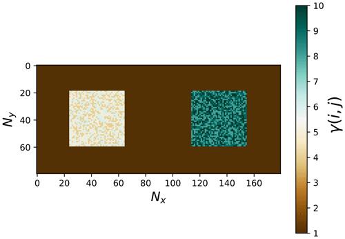 https://www.geosci-model-dev.net/12/1809/2019/gmd-12-1809-2019-f06