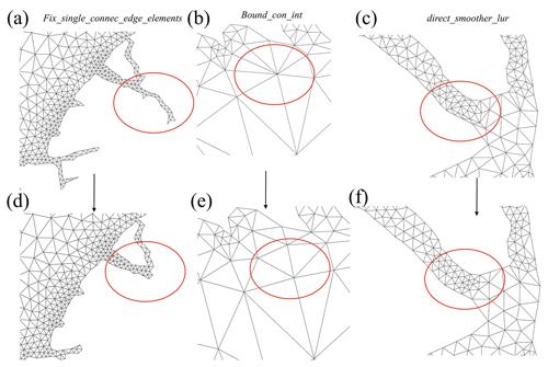 https://www.geosci-model-dev.net/12/1847/2019/gmd-12-1847-2019-f05