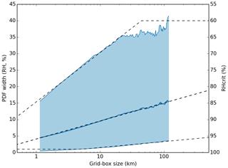 https://www.geosci-model-dev.net/12/1909/2019/gmd-12-1909-2019-f03