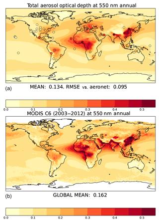 https://www.geosci-model-dev.net/12/1909/2019/gmd-12-1909-2019-f07