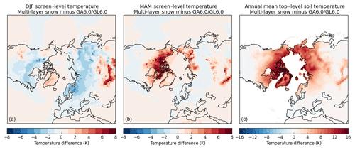 https://www.geosci-model-dev.net/12/1909/2019/gmd-12-1909-2019-f09
