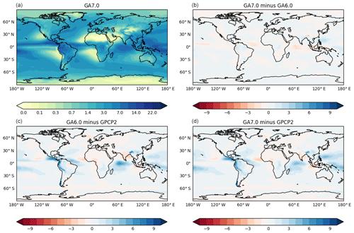 https://www.geosci-model-dev.net/12/1909/2019/gmd-12-1909-2019-f13