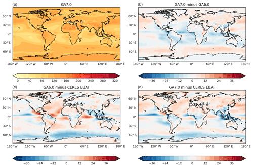 https://www.geosci-model-dev.net/12/1909/2019/gmd-12-1909-2019-f15