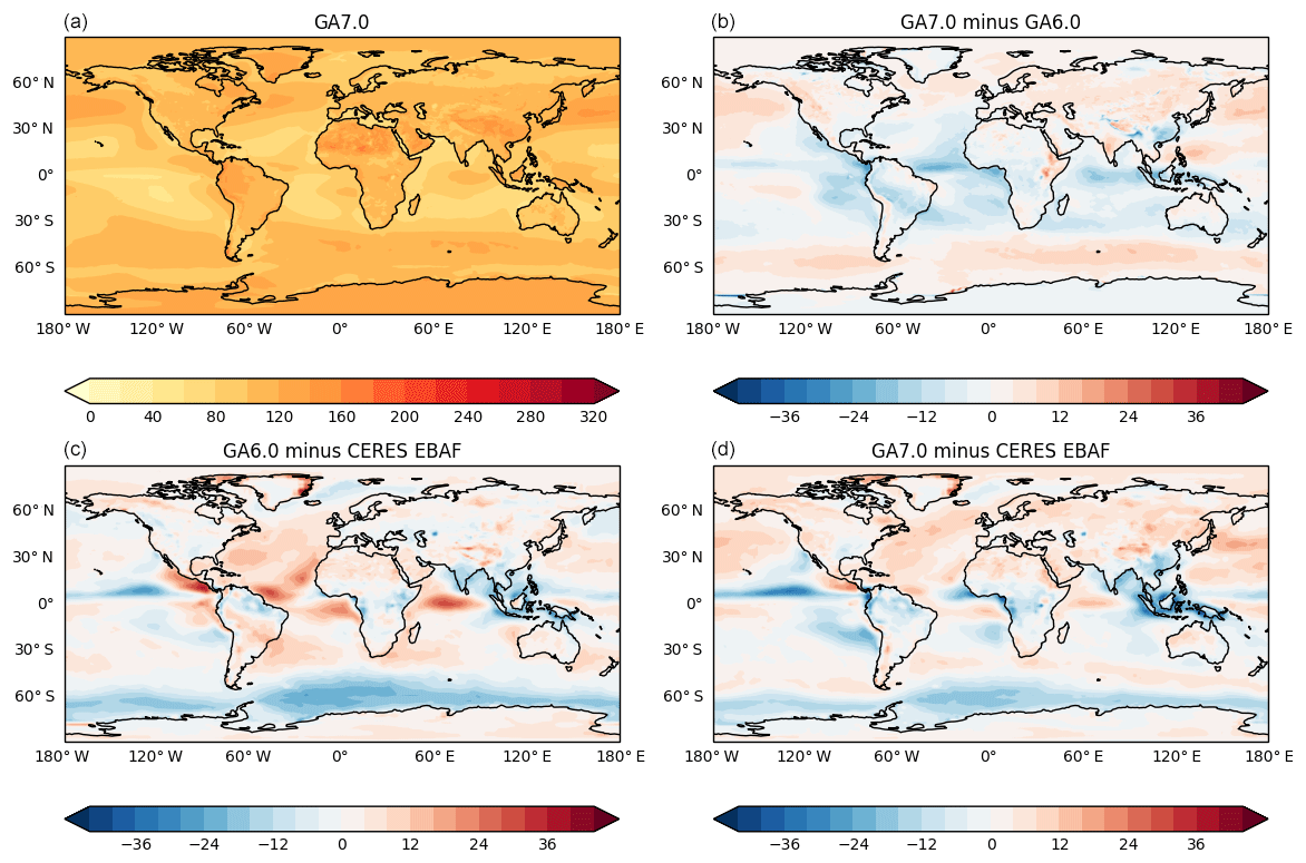 GMD - The Met Office Unified Model Global Atmosphere 7 0/7 1 and
