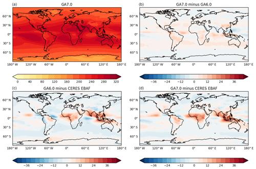https://www.geosci-model-dev.net/12/1909/2019/gmd-12-1909-2019-f16