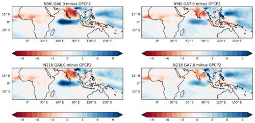 https://www.geosci-model-dev.net/12/1909/2019/gmd-12-1909-2019-f18