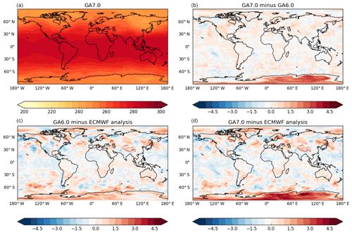 https://www.geosci-model-dev.net/12/1909/2019/gmd-12-1909-2019-f24