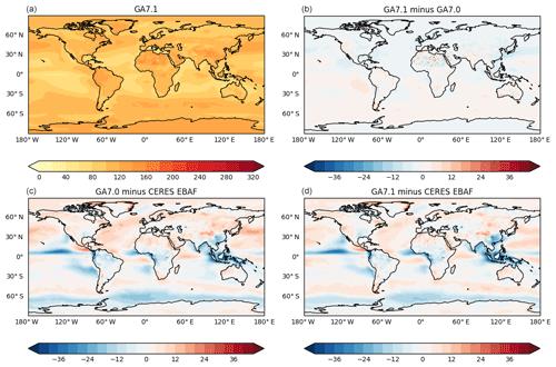 https://www.geosci-model-dev.net/12/1909/2019/gmd-12-1909-2019-f25