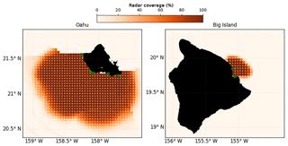 https://www.geosci-model-dev.net/12/195/2019/gmd-12-195-2019-f02