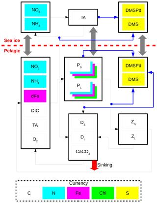 https://www.geosci-model-dev.net/12/1965/2019/gmd-12-1965-2019-f02