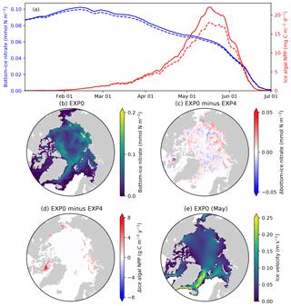 https://www.geosci-model-dev.net/12/1965/2019/gmd-12-1965-2019-f13