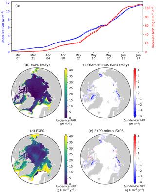 https://www.geosci-model-dev.net/12/1965/2019/gmd-12-1965-2019-f14
