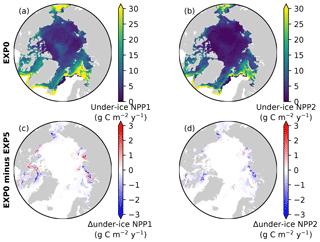 https://www.geosci-model-dev.net/12/1965/2019/gmd-12-1965-2019-f15