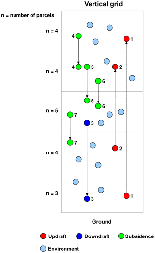 https://www.geosci-model-dev.net/12/1991/2019/gmd-12-1991-2019-f01