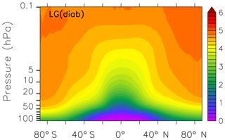 https://www.geosci-model-dev.net/12/1991/2019/gmd-12-1991-2019-f08