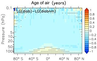 https://www.geosci-model-dev.net/12/1991/2019/gmd-12-1991-2019-f12