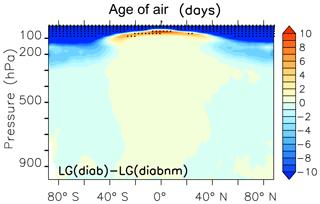 https://www.geosci-model-dev.net/12/1991/2019/gmd-12-1991-2019-f13