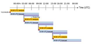 https://www.geosci-model-dev.net/12/2049/2019/gmd-12-2049-2019-f02