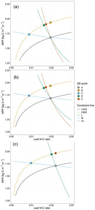 https://www.geosci-model-dev.net/12/2069/2019/gmd-12-2069-2019-f04