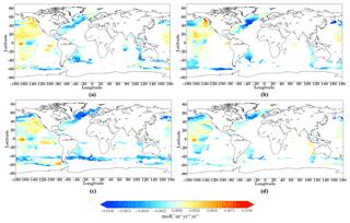 https://www.geosci-model-dev.net/12/2091/2019/gmd-12-2091-2019-f08