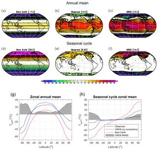https://www.geosci-model-dev.net/12/2155/2019/gmd-12-2155-2019-f04