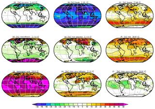 https://www.geosci-model-dev.net/12/2155/2019/gmd-12-2155-2019-f05