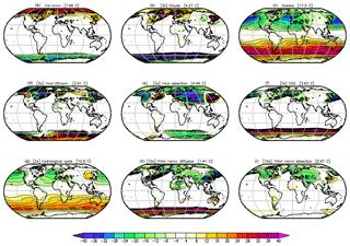 https://www.geosci-model-dev.net/12/2155/2019/gmd-12-2155-2019-f06