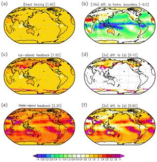 https://www.geosci-model-dev.net/12/2155/2019/gmd-12-2155-2019-f10