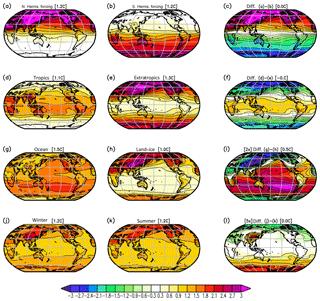 https://www.geosci-model-dev.net/12/2155/2019/gmd-12-2155-2019-f12
