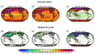 https://www.geosci-model-dev.net/12/2155/2019/gmd-12-2155-2019-f13