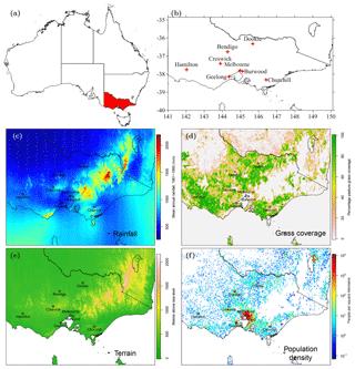 https://www.geosci-model-dev.net/12/2195/2019/gmd-12-2195-2019-f01